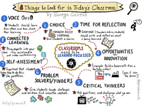 8-things-look-for-todays-classroom