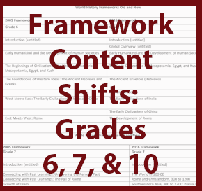 hss-framework-content-shifts-box